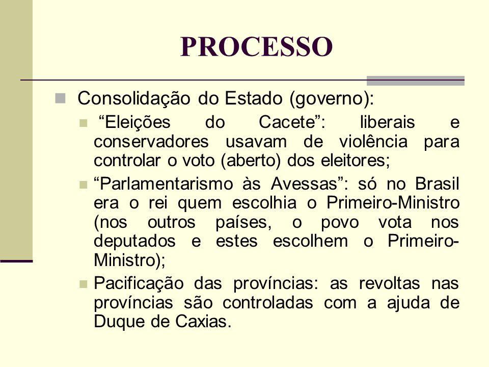 PROCESSO Consolidação do Estado (governo):