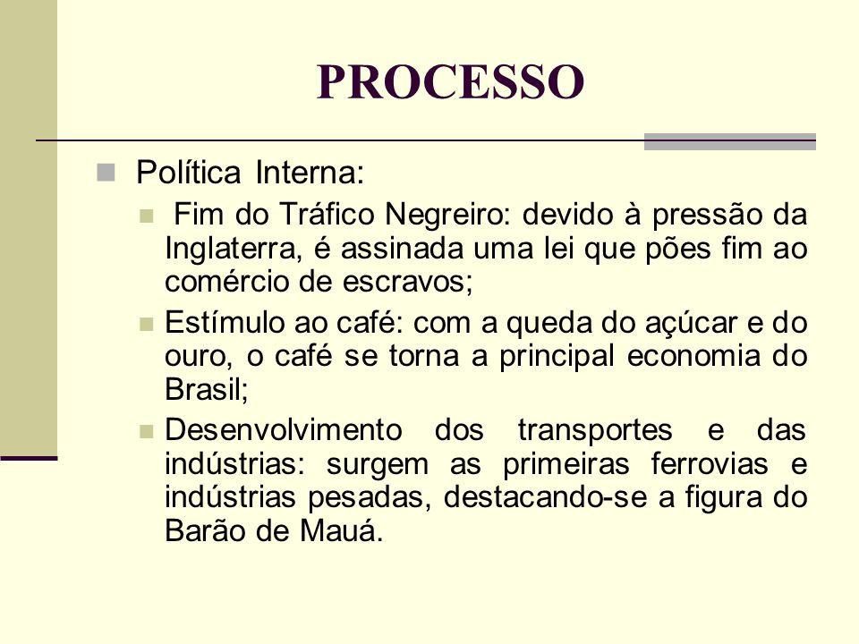 PROCESSO Política Interna: