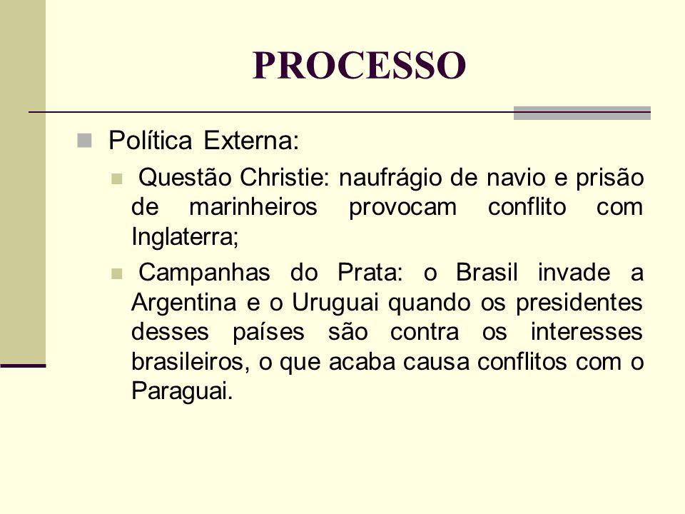 PROCESSO Política Externa: