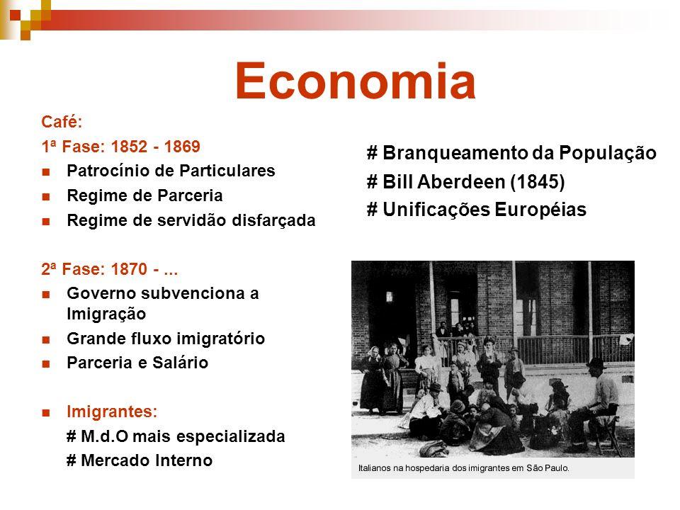 Economia # Branqueamento da População # Bill Aberdeen (1845)