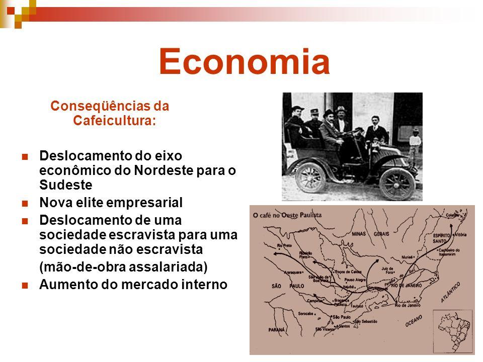 Economia Conseqüências da Cafeicultura: