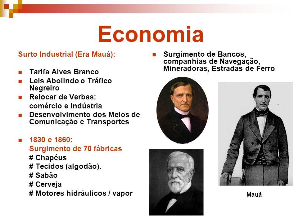 Economia Surto Industrial (Era Mauá): Tarifa Alves Branco