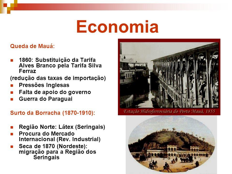 Economia Queda de Mauá: