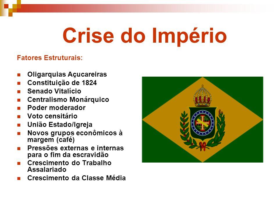 Crise do Império Fatores Estruturais: Oligarquias Açucareiras