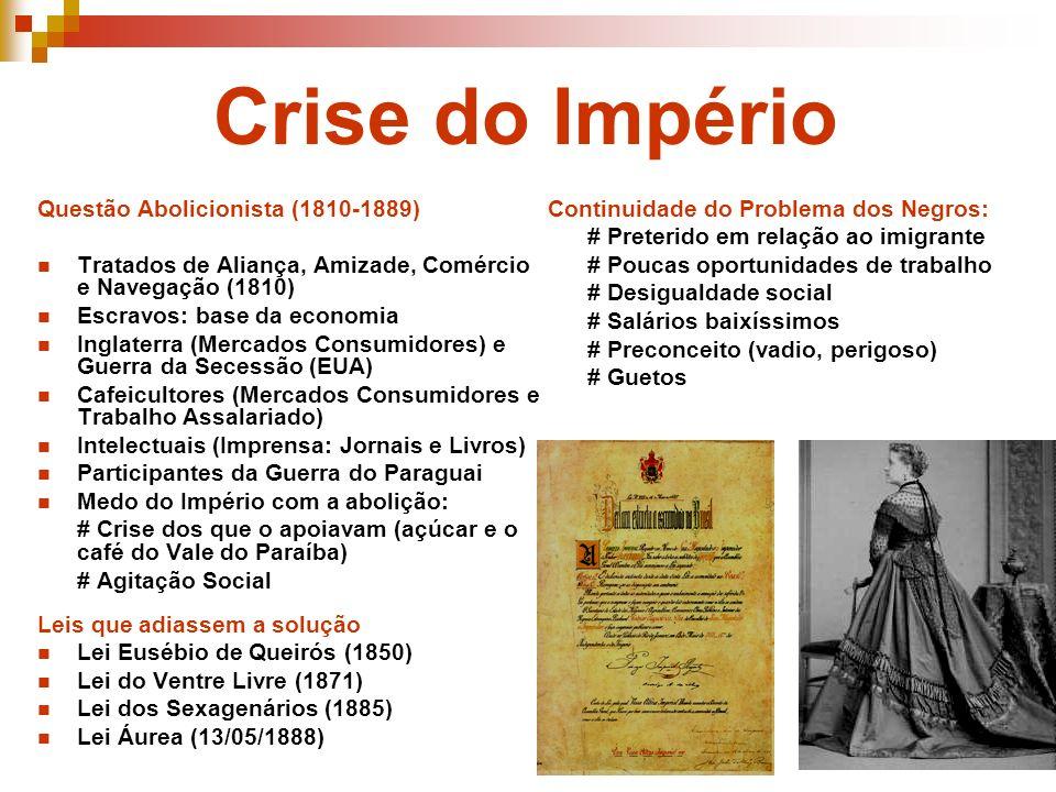 Crise do Império Questão Abolicionista (1810-1889)