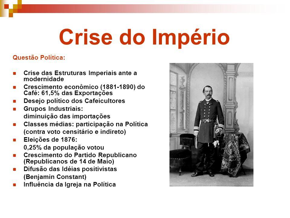 Crise do Império Questão Política: