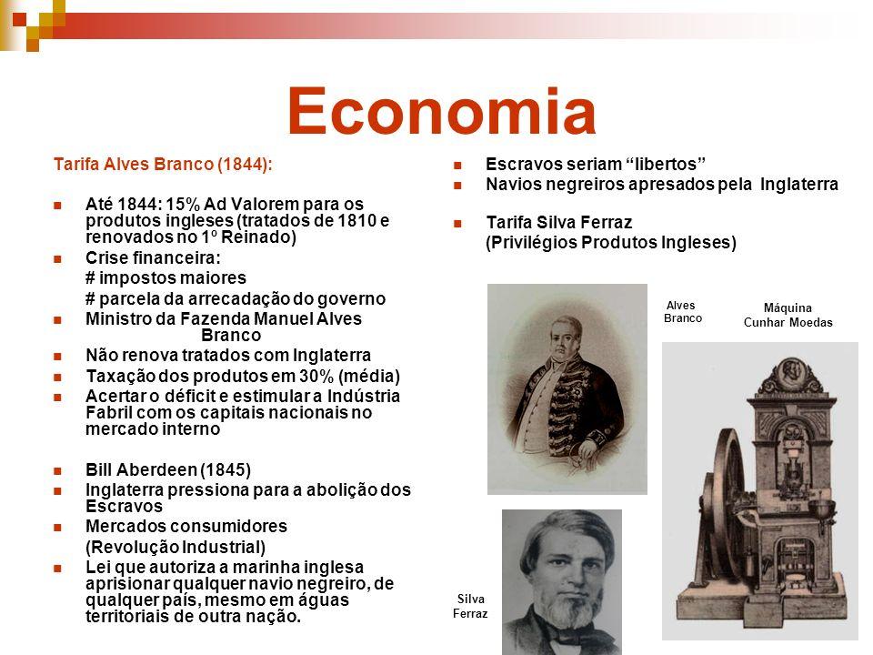 Economia Tarifa Alves Branco (1844):