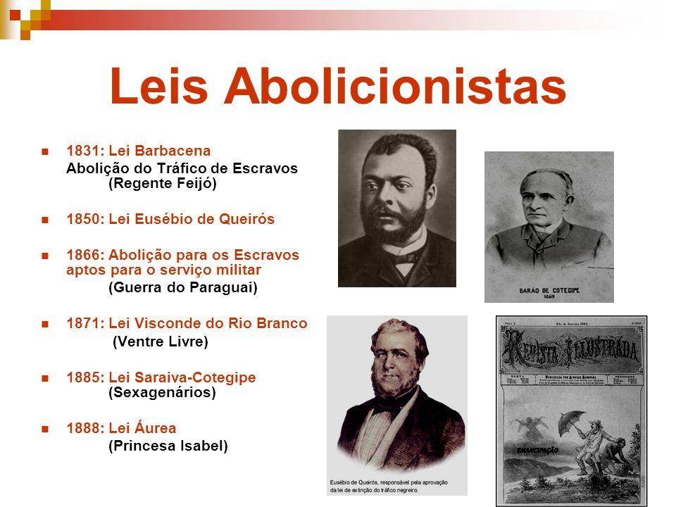 Leis Abolicionistas 1831: Lei Barbacena