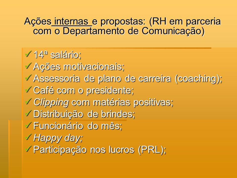Ações internas e propostas: (RH em parceria com o Departamento de Comunicação)