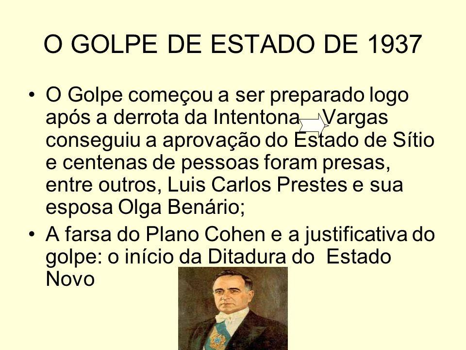 O GOLPE DE ESTADO DE 1937