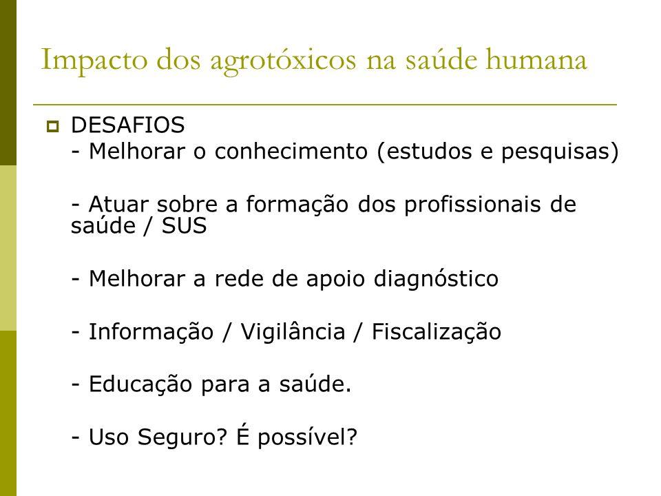 Impacto dos agrotóxicos na saúde humana