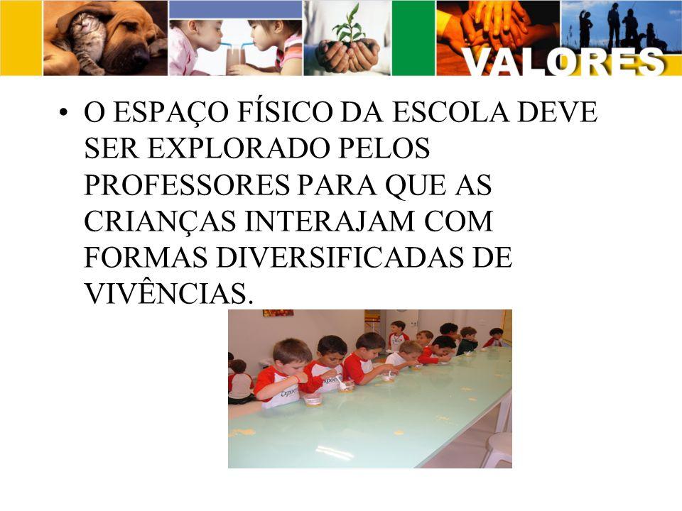 O ESPAÇO FÍSICO DA ESCOLA DEVE SER EXPLORADO PELOS PROFESSORES PARA QUE AS CRIANÇAS INTERAJAM COM FORMAS DIVERSIFICADAS DE VIVÊNCIAS.