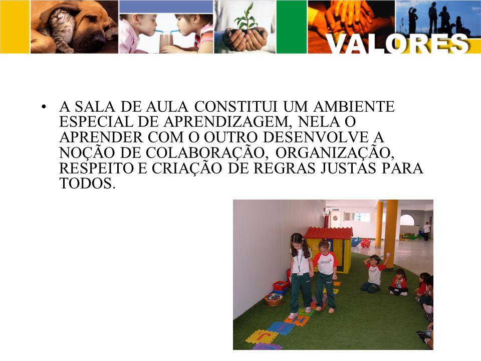 A SALA DE AULA CONSTITUI UM AMBIENTE ESPECIAL DE APRENDIZAGEM, NELA O APRENDER COM O OUTRO DESENVOLVE A NOÇÃO DE COLABORAÇÃO, ORGANIZAÇÃO, RESPEITO E CRIAÇÃO DE REGRAS JUSTAS PARA TODOS.