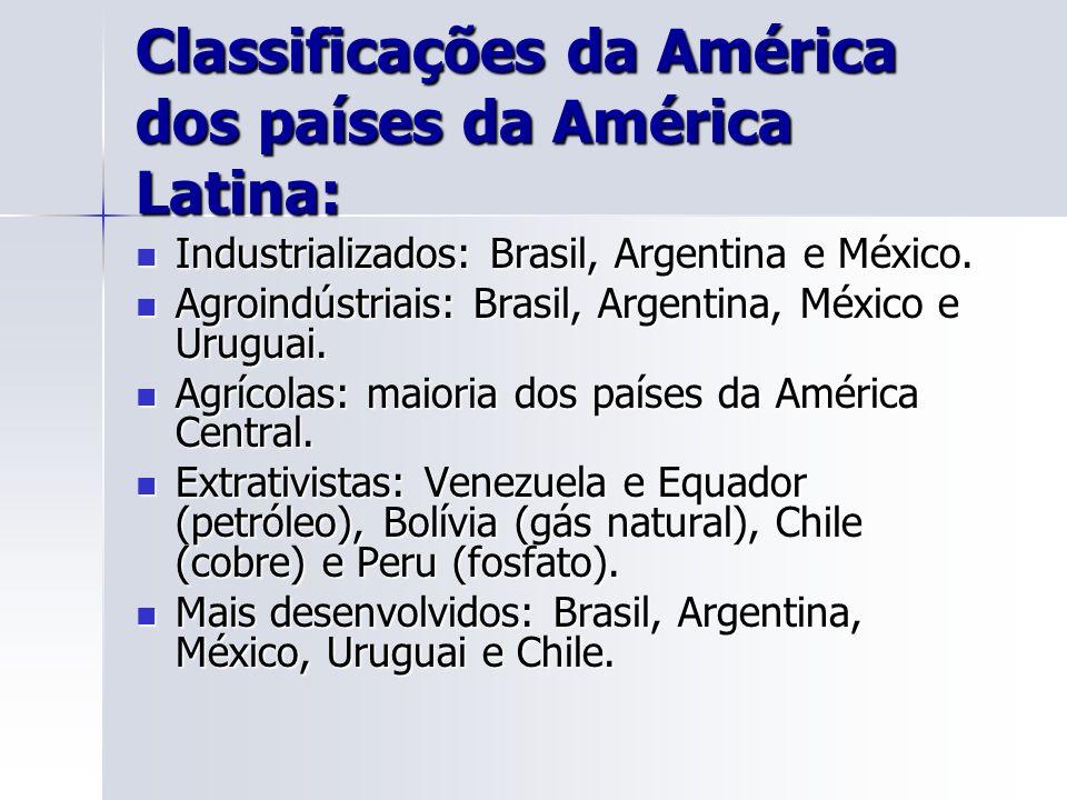 Classificações da América dos países da América Latina: