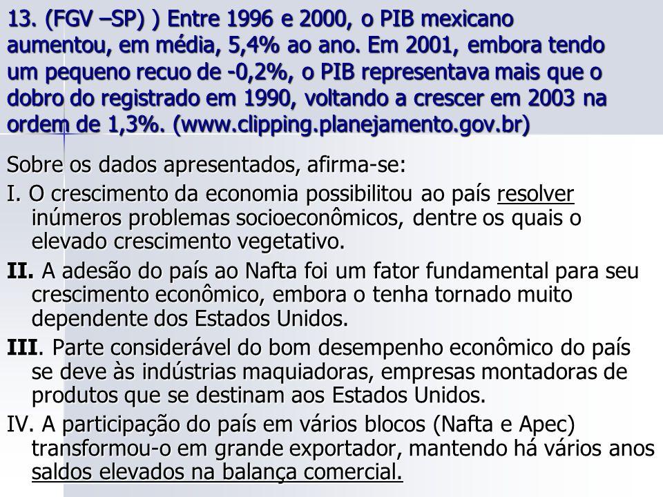 13. (FGV –SP) ) Entre 1996 e 2000, o PIB mexicano aumentou, em média, 5,4% ao ano. Em 2001, embora tendo um pequeno recuo de -0,2%, o PIB representava mais que o dobro do registrado em 1990, voltando a crescer em 2003 na ordem de 1,3%. (www.clipping.planejamento.gov.br)