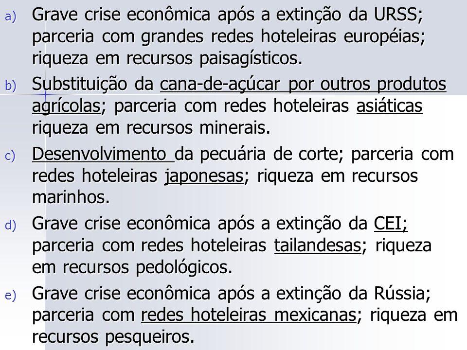 Grave crise econômica após a extinção da URSS; parceria com grandes redes hoteleiras européias; riqueza em recursos paisagísticos.