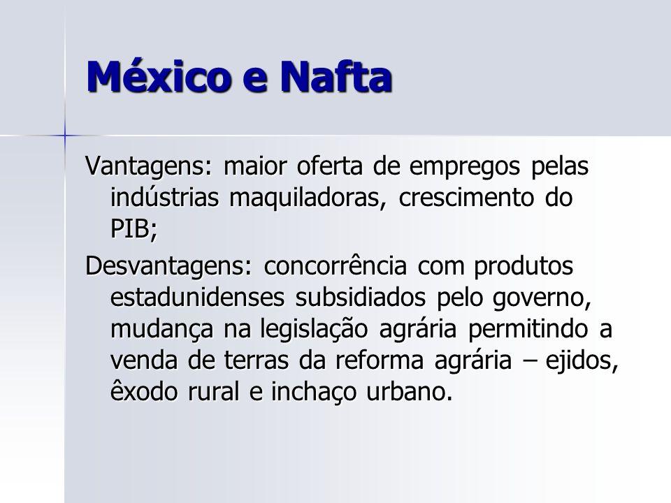 México e Nafta Vantagens: maior oferta de empregos pelas indústrias maquiladoras, crescimento do PIB;