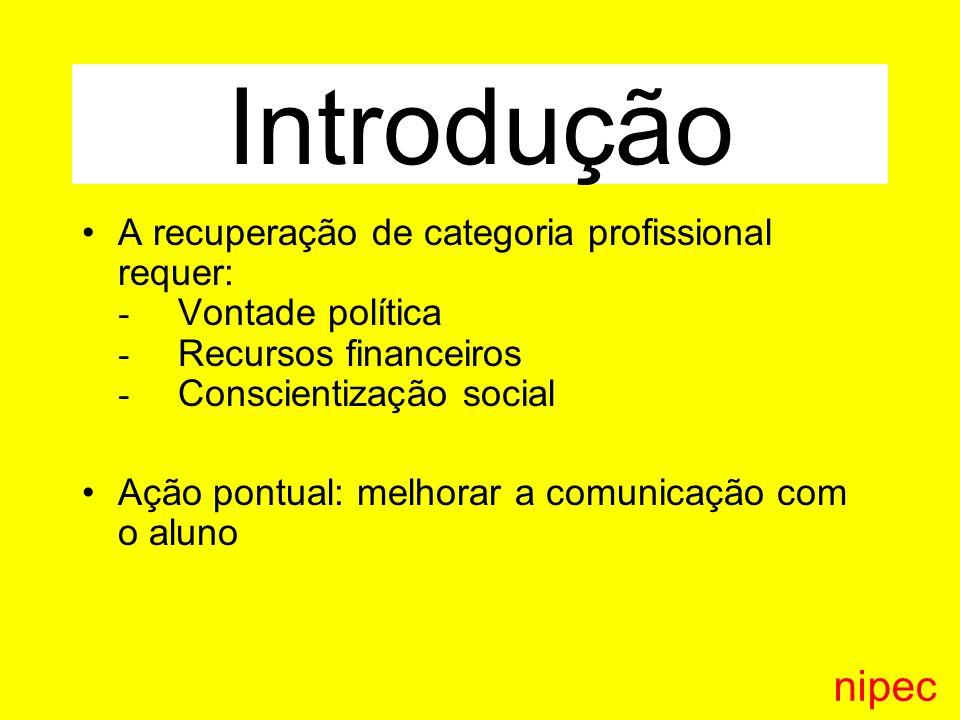 Introdução A recuperação de categoria profissional requer: - Vontade política - Recursos financeiros - Conscientização social.