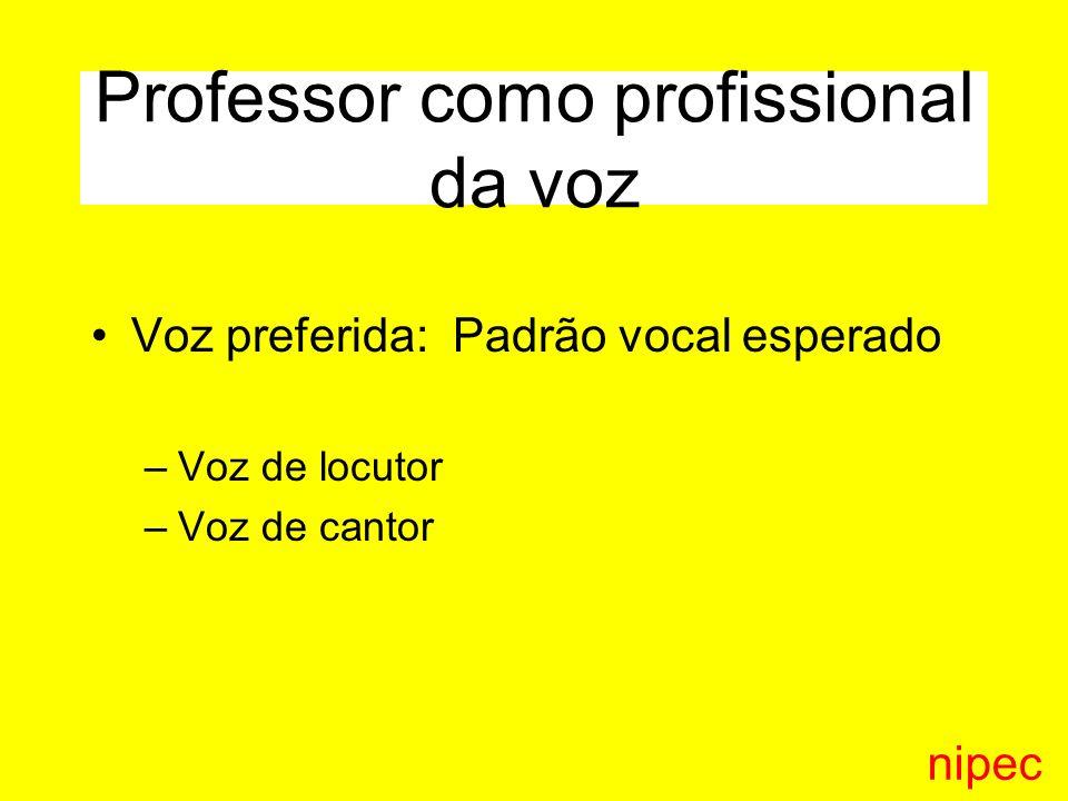 Professor como profissional da voz