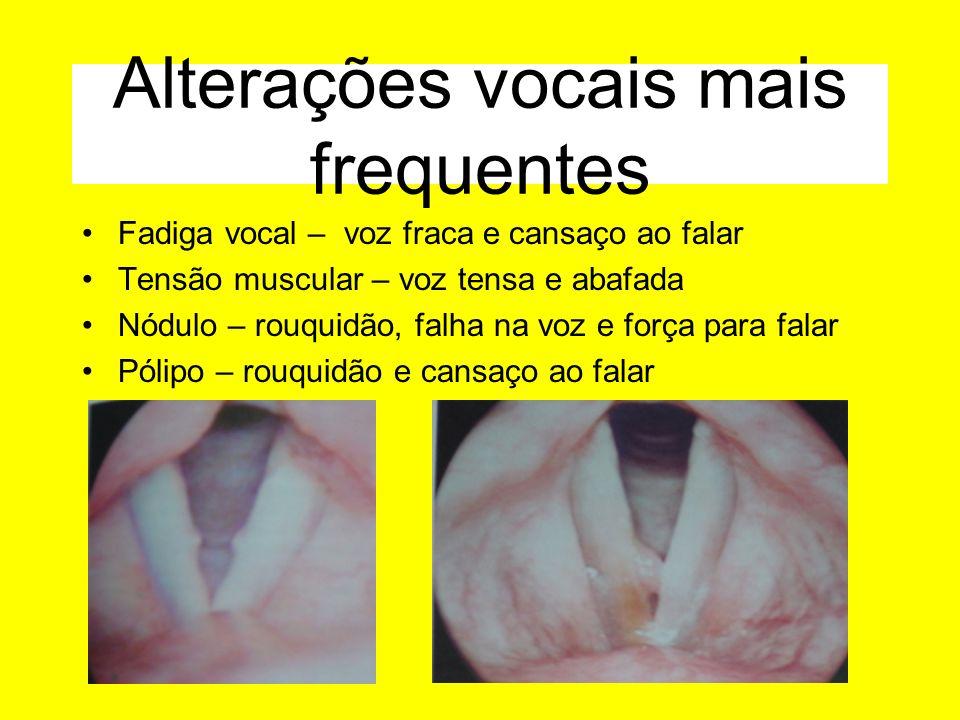 Alterações vocais mais frequentes