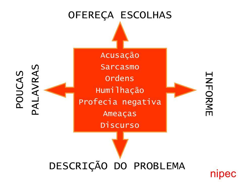 OFEREÇA ESCOLHAS POUCAS PALAVRAS INFORME DESCRIÇÃO DO PROBLEMA nipec