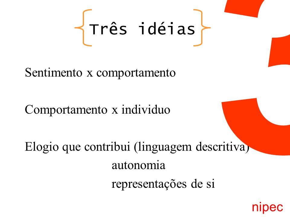 3 Três idéias Sentimento x comportamento Comportamento x individuo