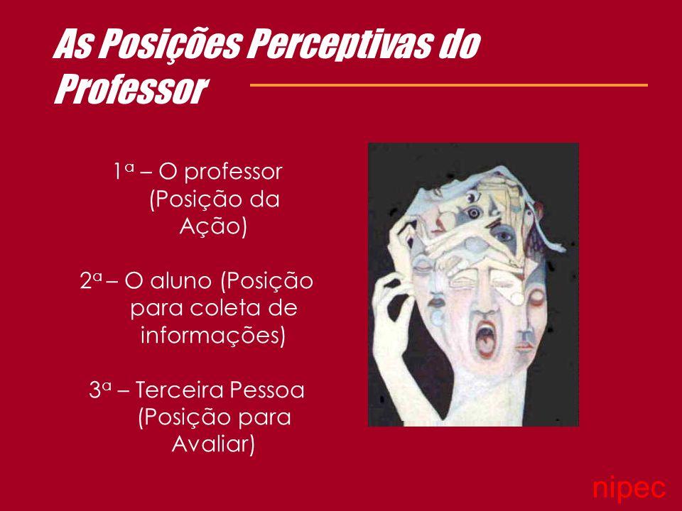 As Posições Perceptivas do Professor