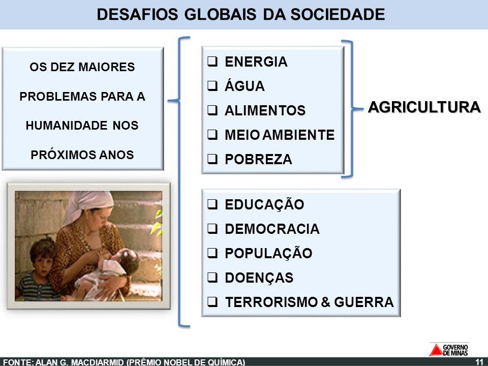 DESAFIOS GLOBAIS DA SOCIEDADE