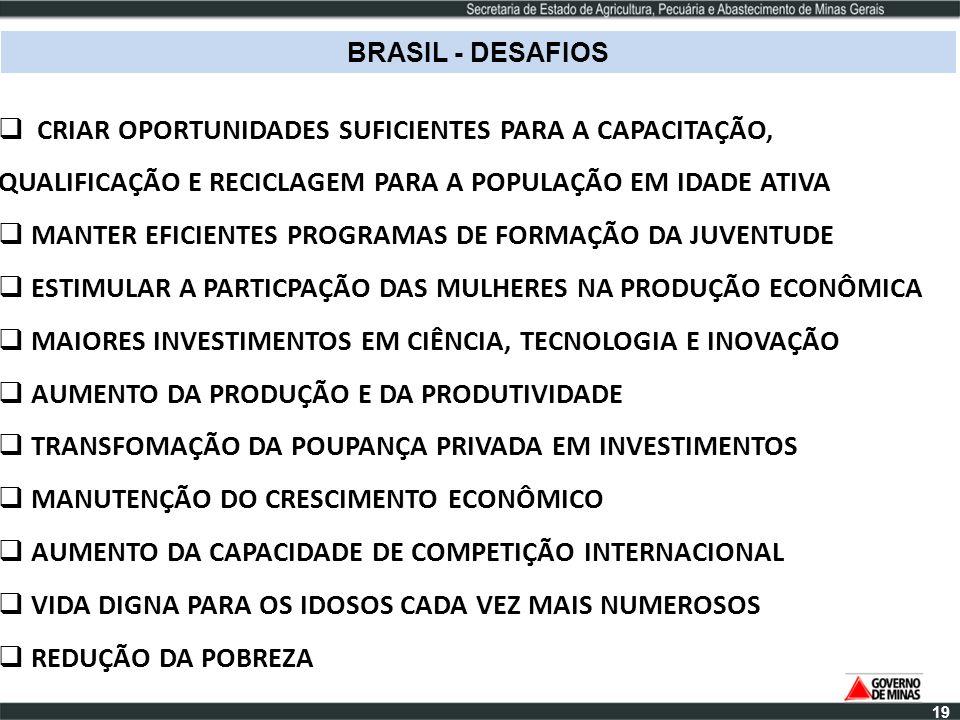 MANTER EFICIENTES PROGRAMAS DE FORMAÇÃO DA JUVENTUDE