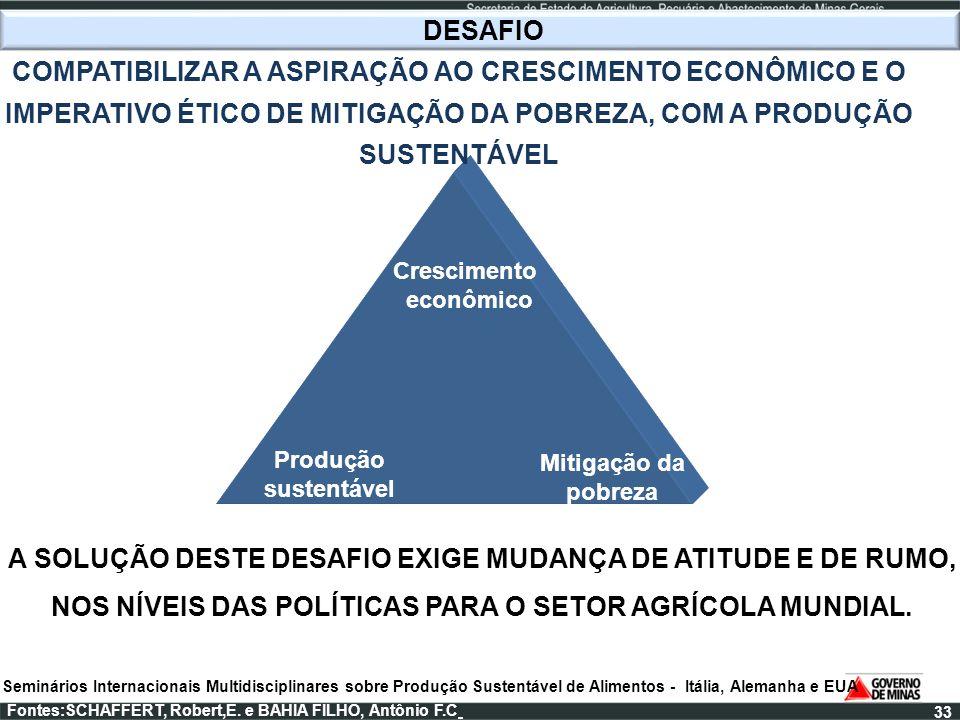 DESAFIO COMPATIBILIZAR A ASPIRAÇÃO AO CRESCIMENTO ECONÔMICO E O IMPERATIVO ÉTICO DE MITIGAÇÃO DA POBREZA, COM A PRODUÇÃO SUSTENTÁVEL.