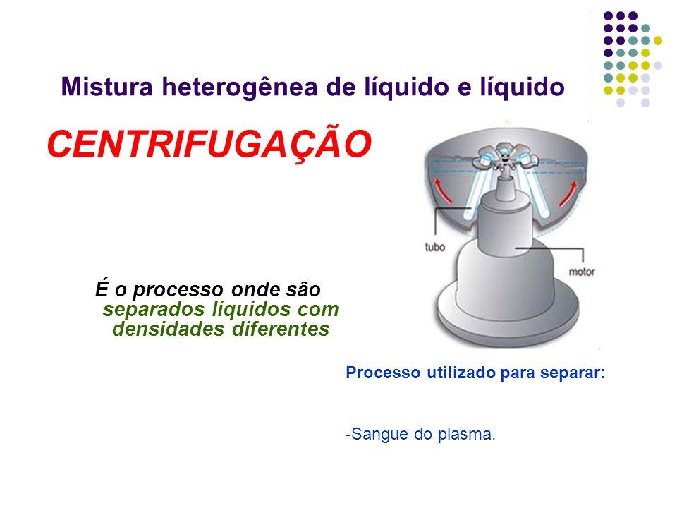 Mistura heterogênea de líquido e líquido