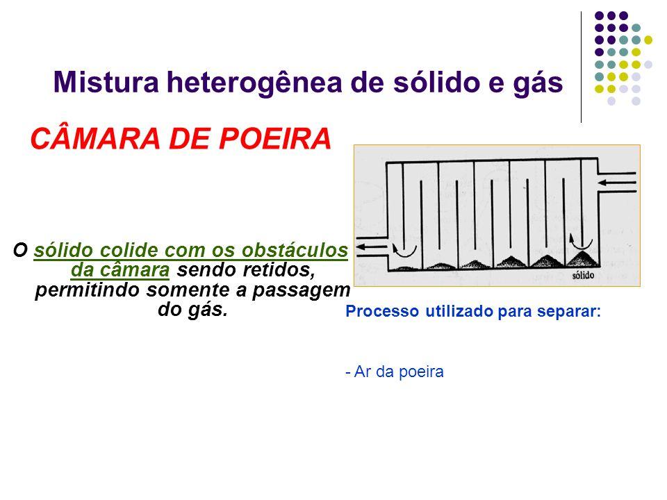 Mistura heterogênea de sólido e gás