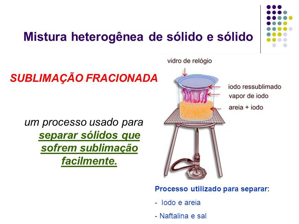 Mistura heterogênea de sólido e sólido
