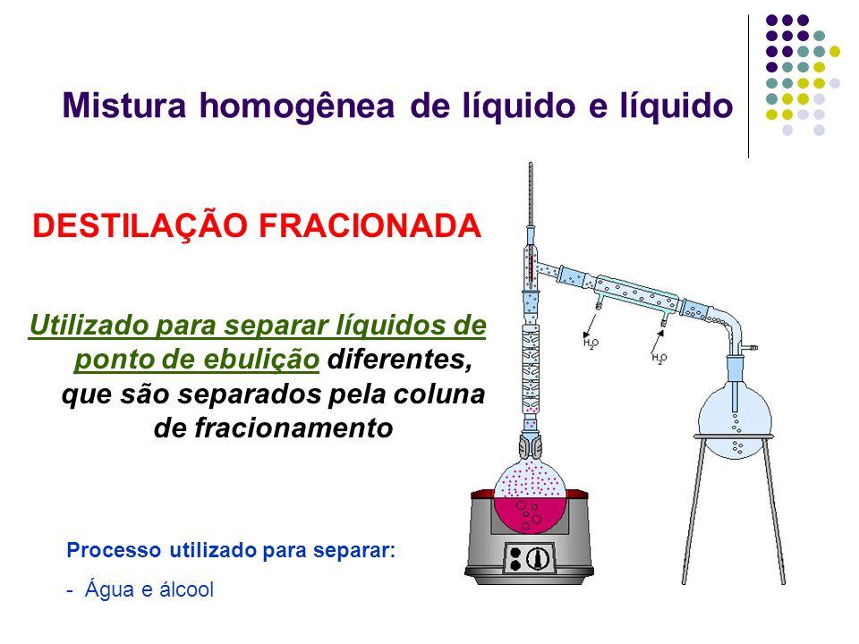 Mistura homogênea de líquido e líquido