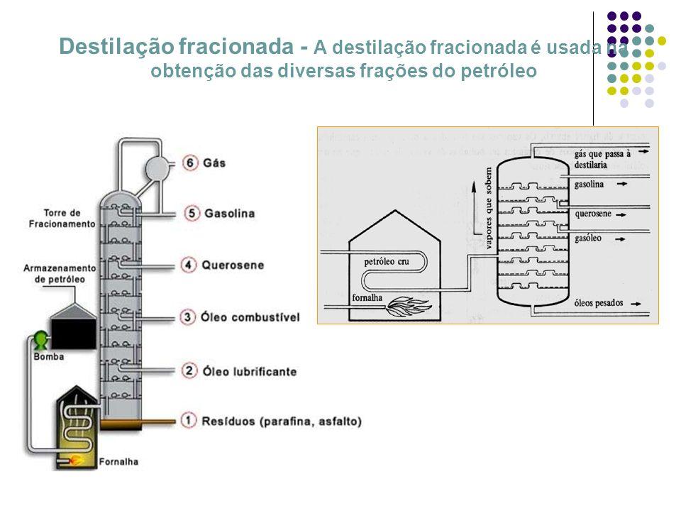 Destilação fracionada - A destilação fracionada é usada na obtenção das diversas frações do petróleo