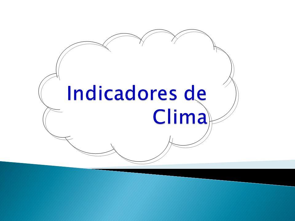 Indicadores de Clima