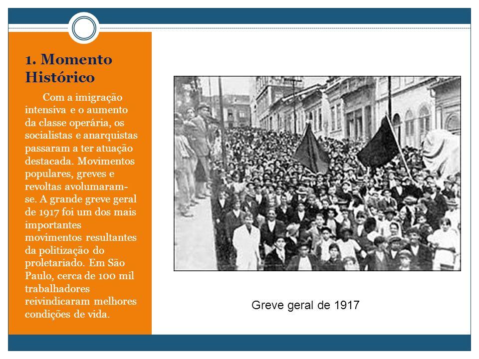 1. Momento Histórico Greve geral de 1917
