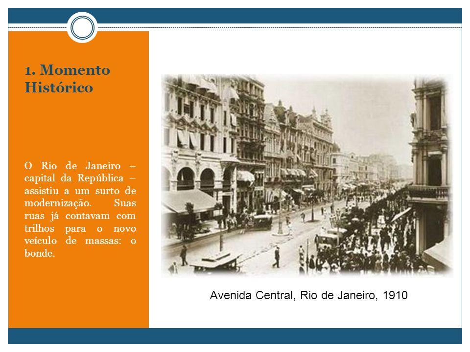 Avenida Central, Rio de Janeiro, 1910