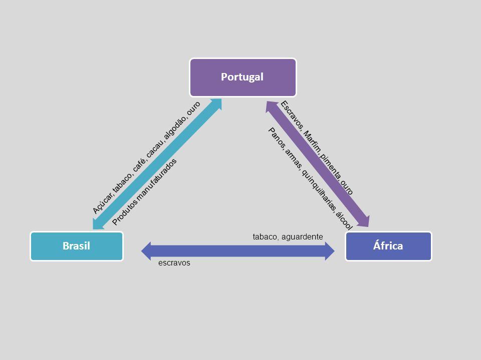 Portugal África Brasil