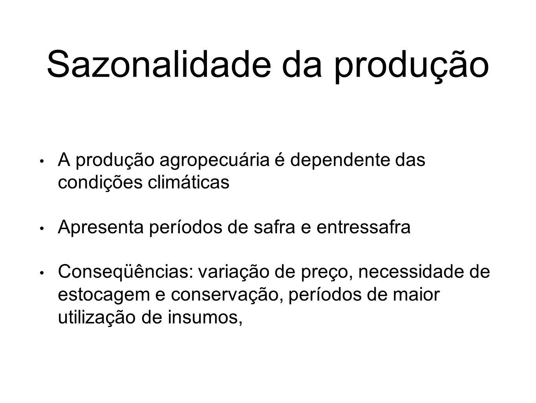 Sazonalidade da produção