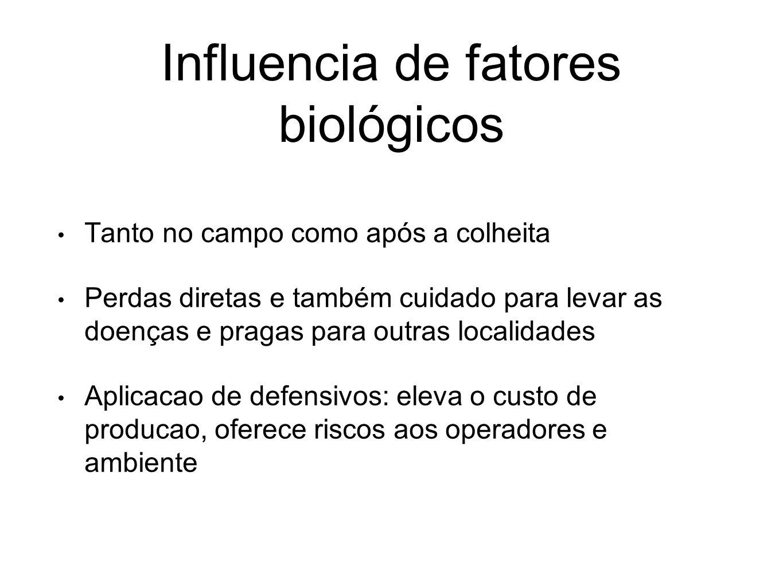 Influencia de fatores biológicos