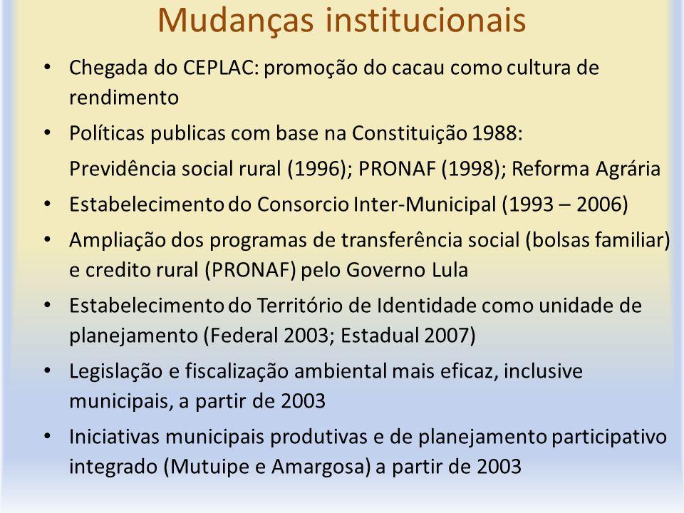 Mudanças institucionais