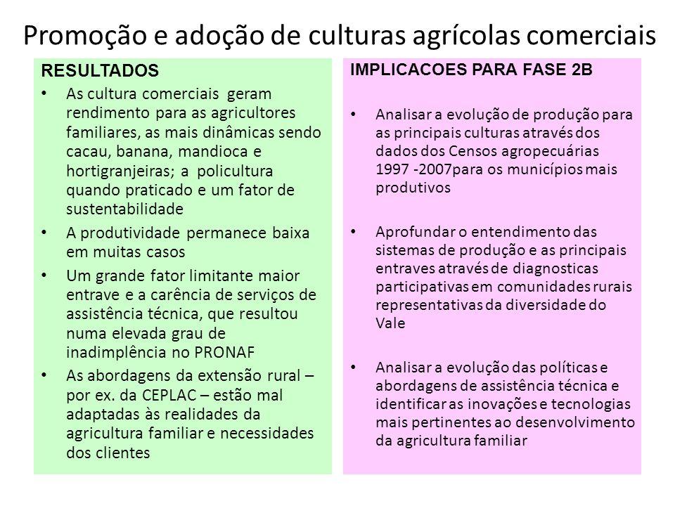Promoção e adoção de culturas agrícolas comerciais