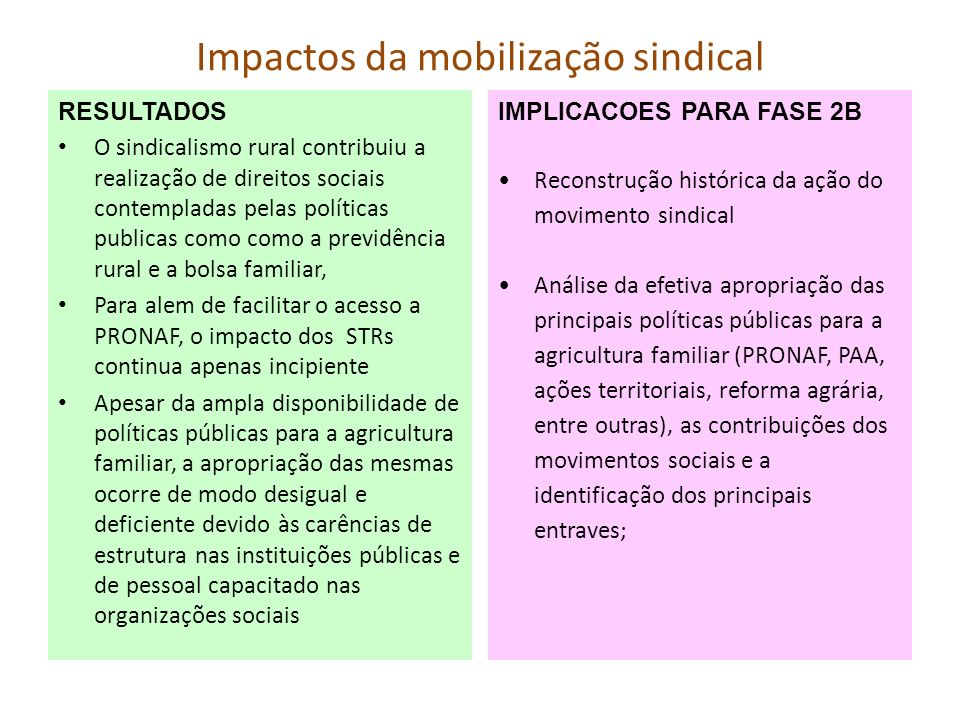 Impactos da mobilização sindical