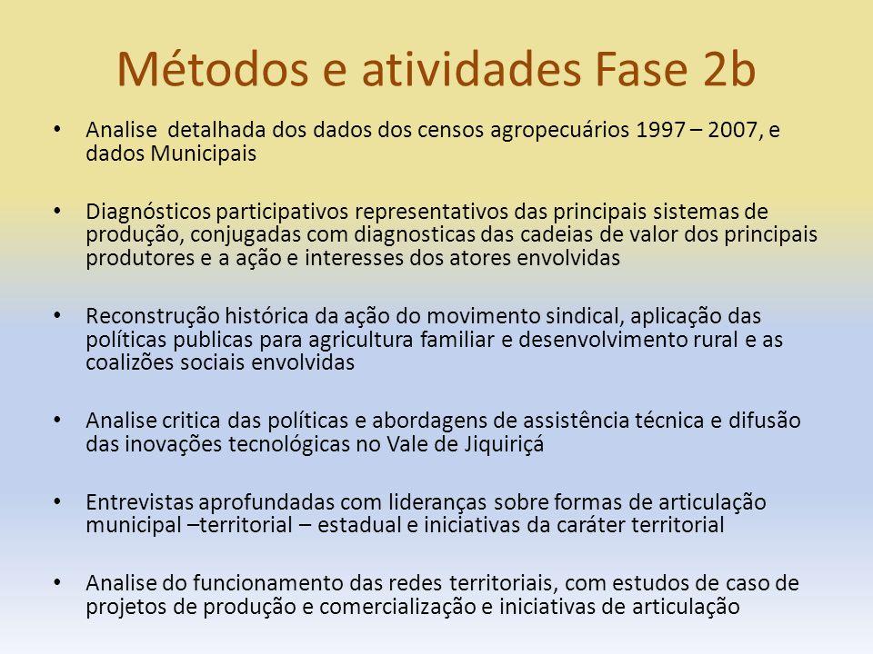 Métodos e atividades Fase 2b