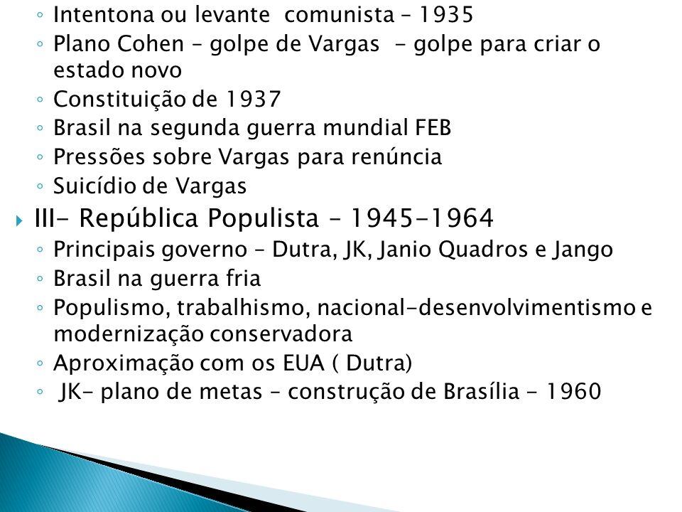 III- República Populista – 1945-1964