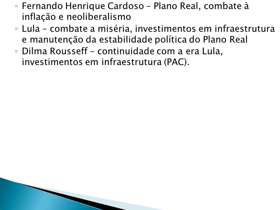 Fernando Henrique Cardoso – Plano Real, combate à inflação e neoliberalismo