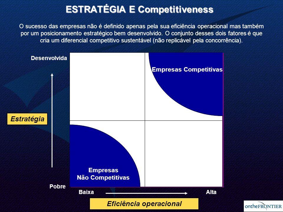 ESTRATÉGIA E Competitiveness