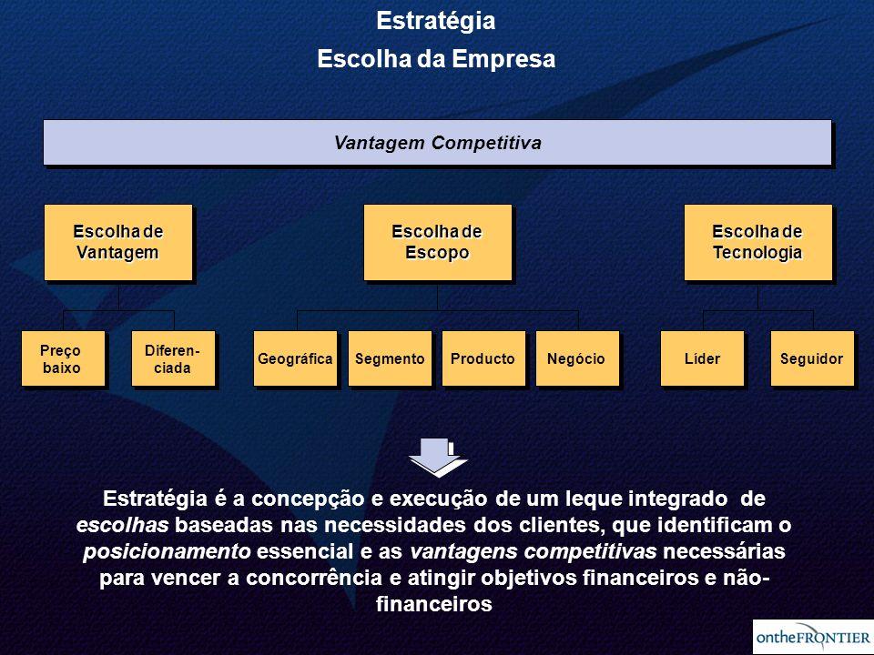 Estratégia Escolha da Empresa