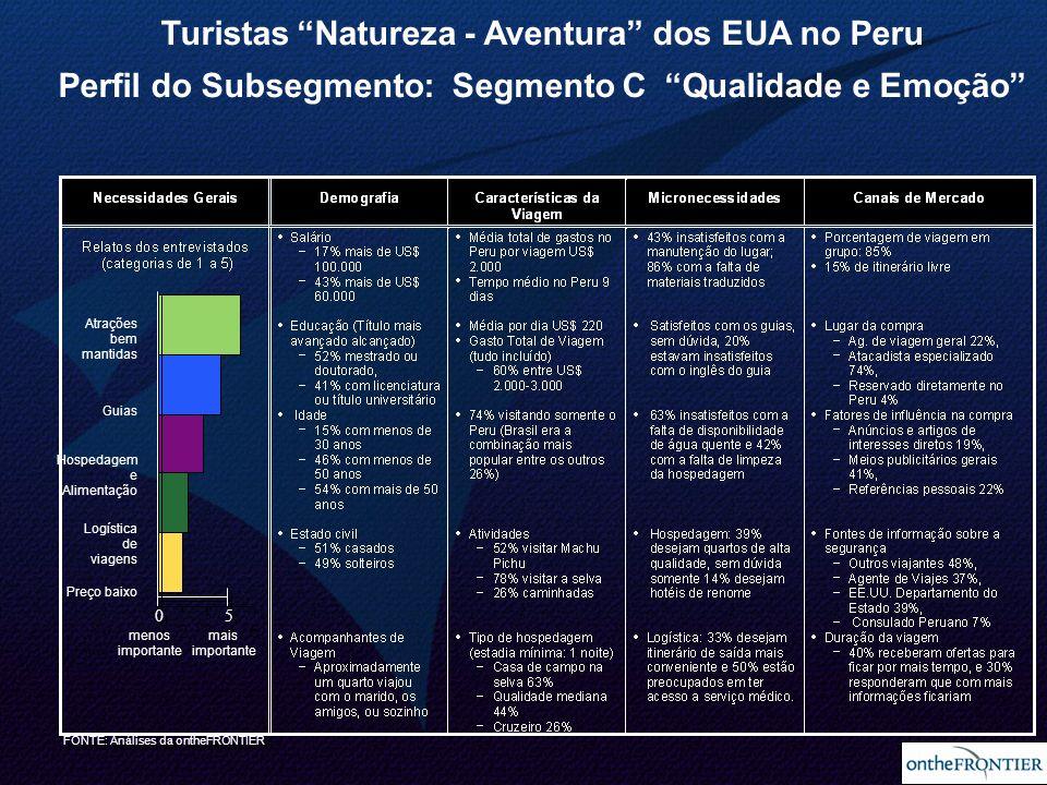 Turistas Natureza - Aventura dos EUA no Peru Perfil do Subsegmento: Segmento C Qualidade e Emoção